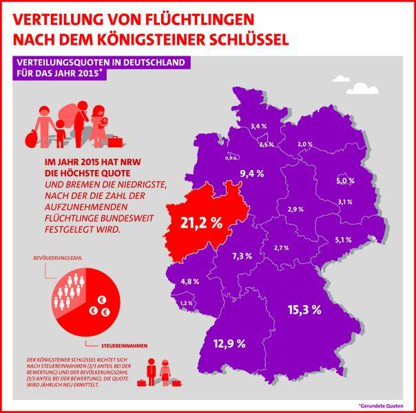 csm_150925_SPD_NRW_Koenigsteiner_Schluessel_650eadf6a6